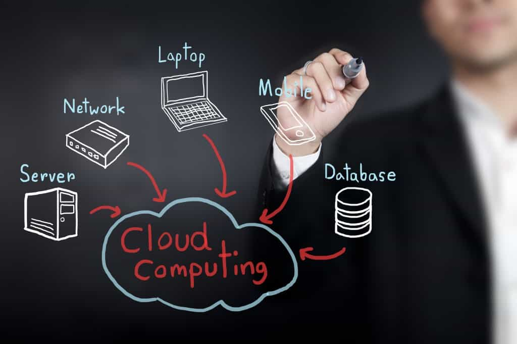 cloud computing services from network coverage