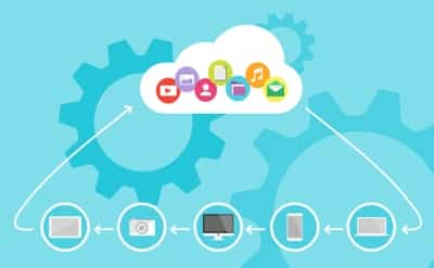 Cloud based computing helps with security and accesses many types of online and computer data.